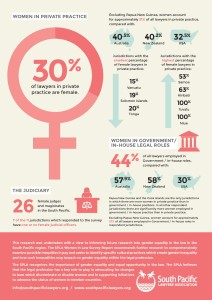 Women in Law Fact Sheet_web-page-002